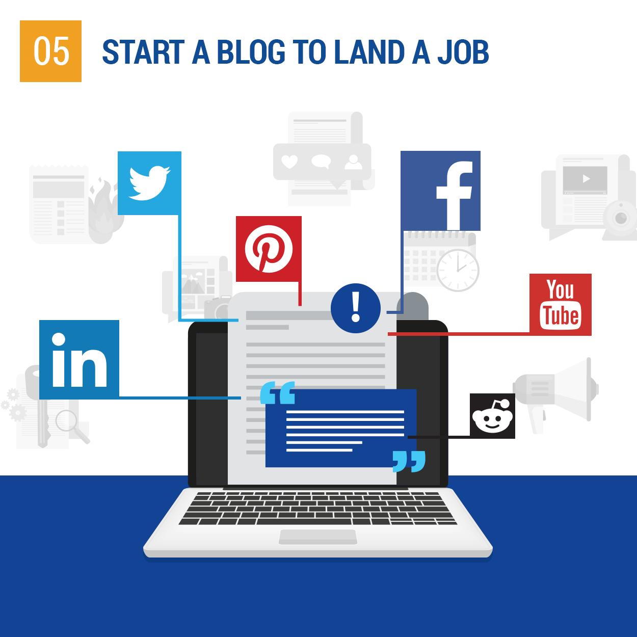 Start a blog to land a job