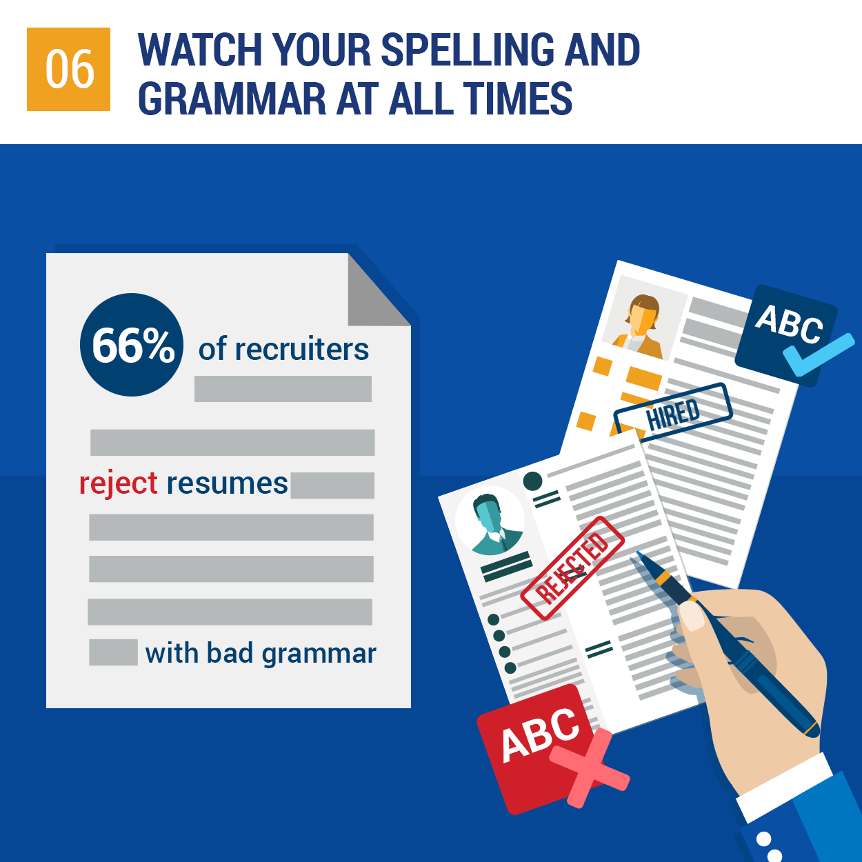 Watch your spelling and grammar at all times